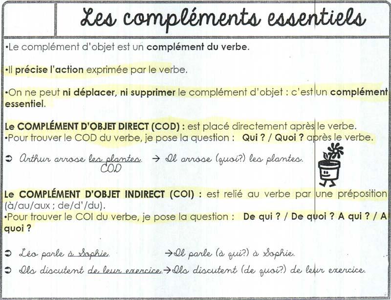 Les Essentiels De Julien Marc De Caf Ef Bf Bd