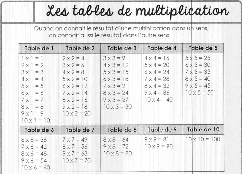 tutos eu   les tables de multiplication  reference 4242